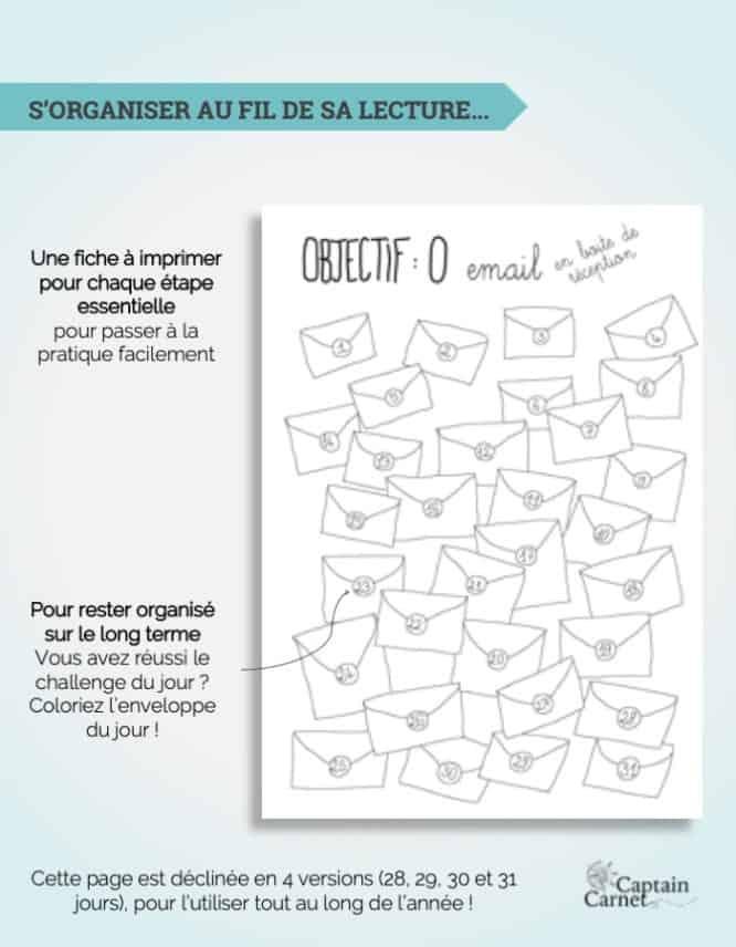 kit organisation emails détails zero email inbox